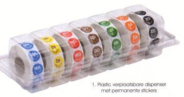 permanente stickers